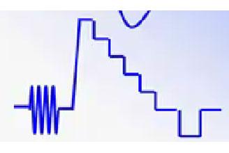 B 部分:捕获和分析未知波形