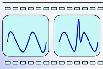 C 部分:捕获波形异常的技巧