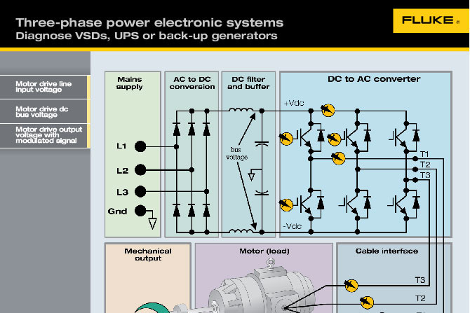Three-phase power electronic systems