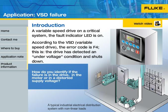 调速驱动(VSD)故障